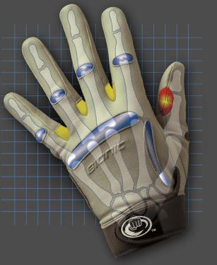 zones of the hand